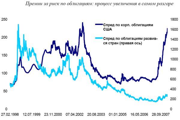 Смысл рефинансирования для банков