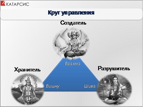 Описание: http://www.e-xecutive.ru/images/Shenaev/Sartan_mif_1.jpg