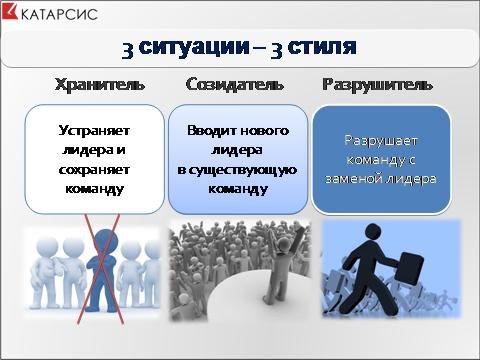 Описание: http://www.e-xecutive.ru/images/Shenaev/Sartan_mif_2.jpg