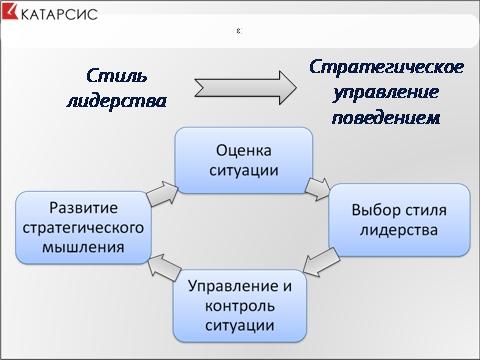 Описание: http://www.e-xecutive.ru/images/Shenaev/Sartan_mif_9.jpg