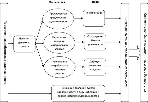 Продажа платежом красна executive ru