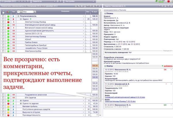 KPI-матрица начальника отдела