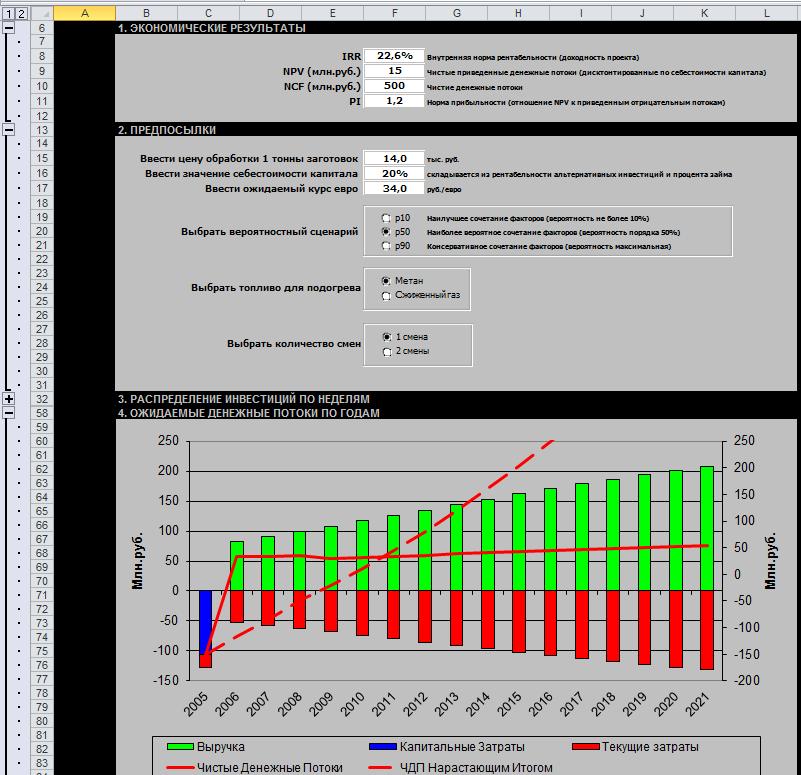Как сделать анализ движение денежных средств