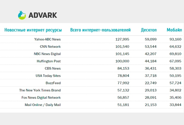 http://www.e-xecutive.ru/images/obukh/advark1.jpg