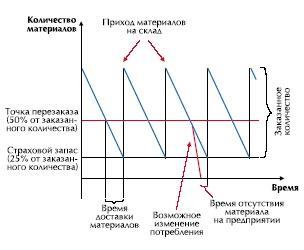 Конкурсная комиссия (регламент ее работы).