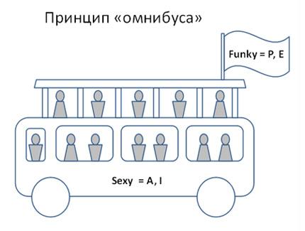 omnibus_exe4.jpg