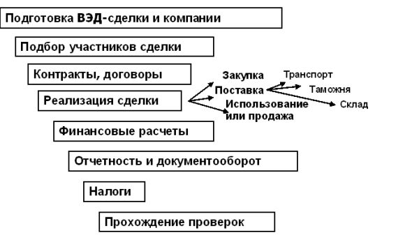 ved_scheme.jpg