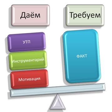 Sokolova01.jpg