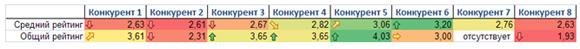 finance-results.jpg