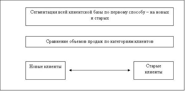 03_first_etap.JPG