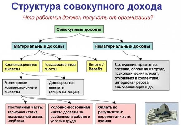 struktura1.jpg