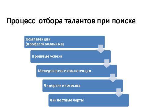 4_Talent.jpg