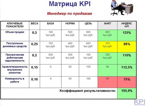 matrica-kpi_5.jpg