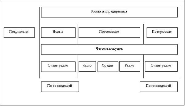 02_long_method.JPG