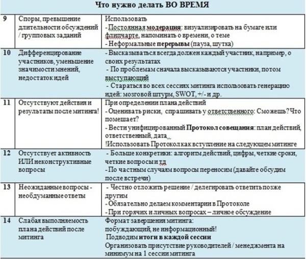 образец приказа о проведении еженедельных планерок - фото 10