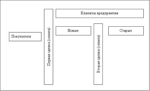 01_short_method.JPG