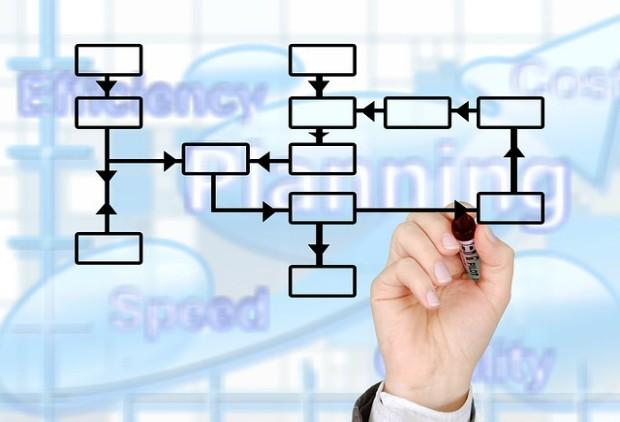 Процессный подход станет нашим рабочим инструментом» | Executive.ru