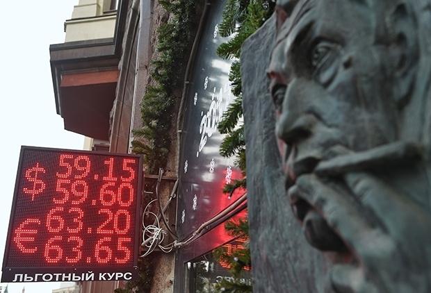 каким знаком обозначается рубль россии