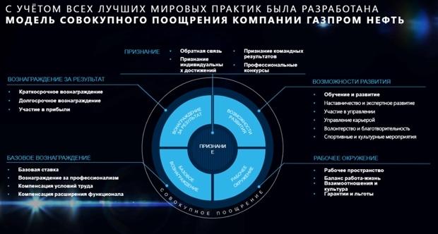 HR-Tech