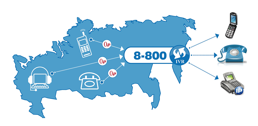 Виртуальный номер телефона по всей россии