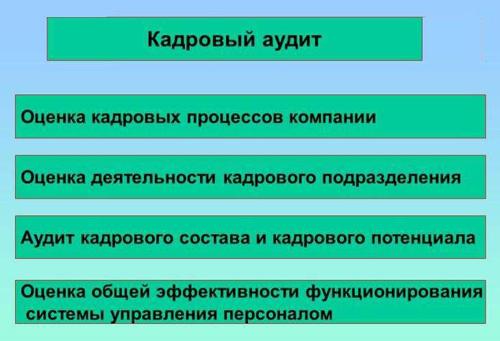 Казань соцзащита узнать номер очереди на бесплатную путевку в санаторий