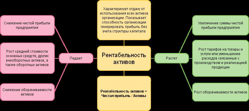 Betriebssoziologie: Anwendungsorientierte Grundlagen für Studium und Praxis