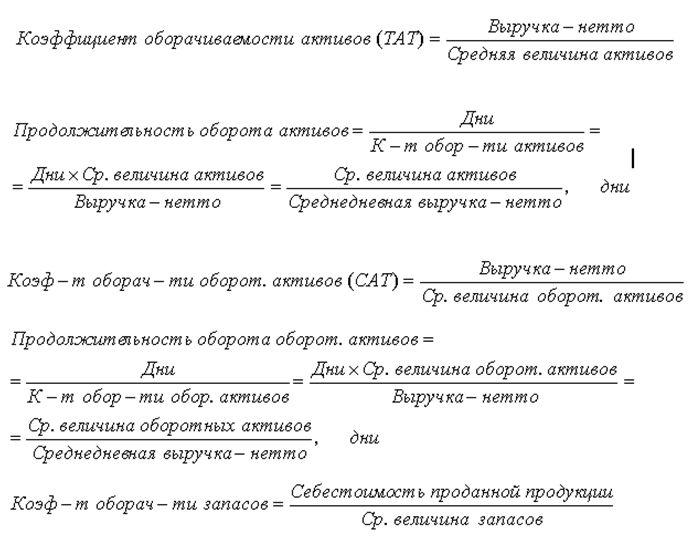 Общая величина запасов формула