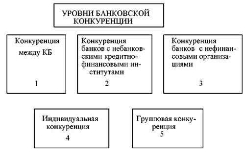 Bankovs.jpg